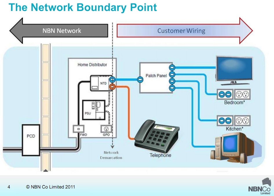 Nbn on Drawing Simple Wiring Diagrams